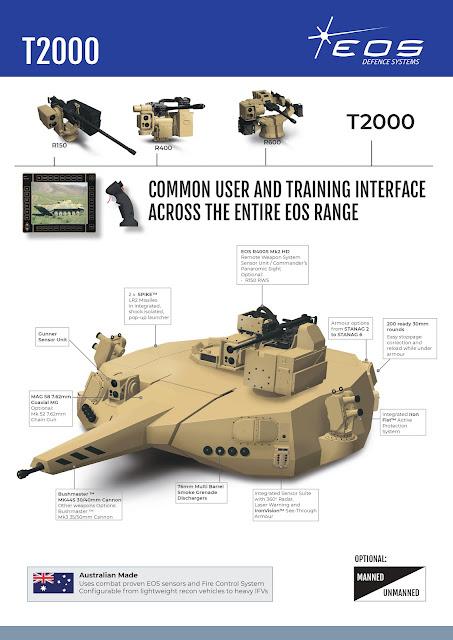Resultado de imagen para EOS Defence Systems + T2000