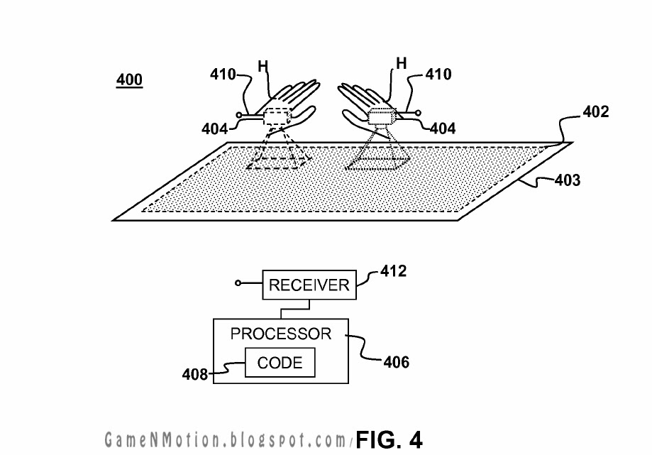 Game'N'Motion: Crazy Sony Patent: Motion sensing cameras
