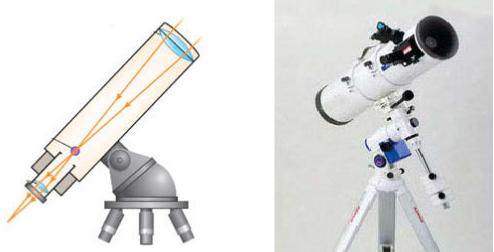 Rumus alat optik teleskop: teropong bintang fungsi pembentukan