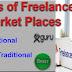 Types of Freelance Marketplaces