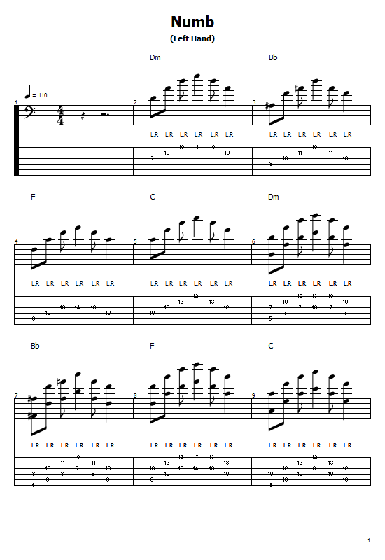 Numb Tabs (Piano Version) Linkin Park - How To play Linkin Park On Guitar
