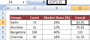 Count and Percentage in a Column Chart