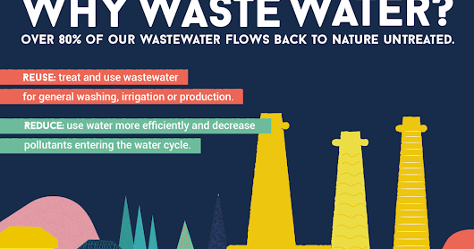 Water Productivity - Why Waste Water? - Eliminate The Water Waste