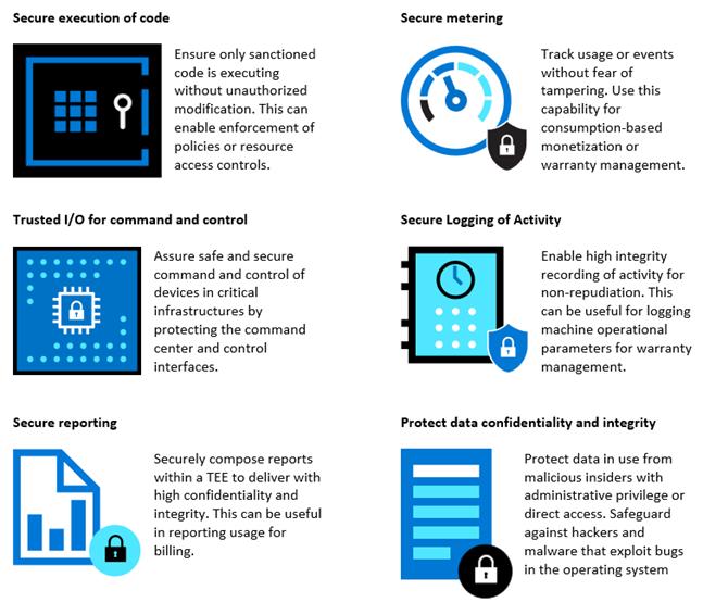 Simplifying confidential computing: Azure IoT Edge security