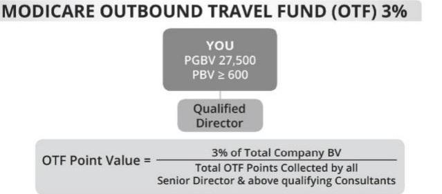 Outbound travel fund