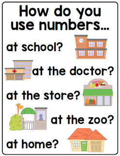 Kindergarten anchor charts that are ready to print and use. Print this anchor chart for individual or small group use or print a poster of this anchor chart at Vista Print. You will use this using numbers anchor chart again and again. Click to check out more $1 anchor charts.