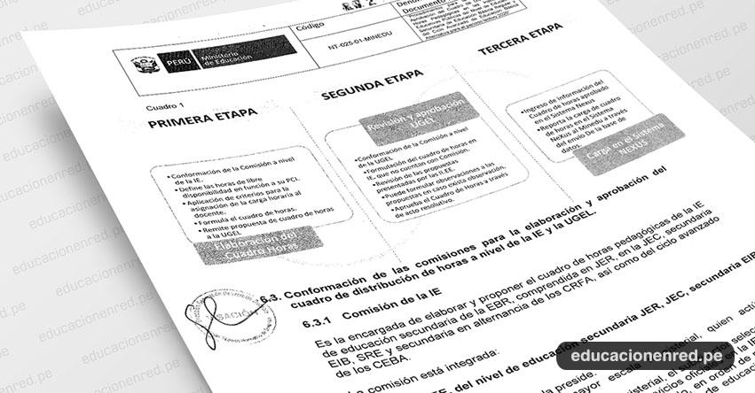 MINEDU: Esta semana se inicia la elaboración del Cuadro de Horas Pedagógicas 2020