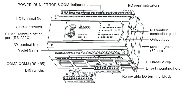 Omron e5cn Programming guide User Guide pdf