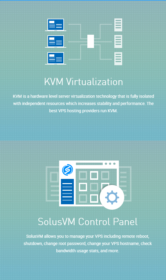 IO Zoom Features, KVM Virtualization, Control panel