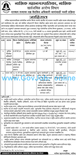 Nashik Municipal Corporation Staff Nurse, Medical Officer Govt Jobs Recruitment Walk in interview