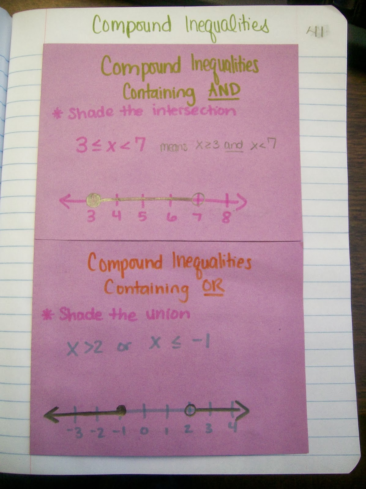 Math Love One Variable Inequalities Inb Pages Algebra 1