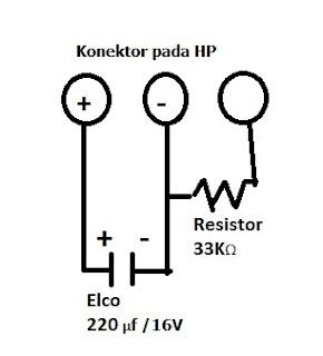 Cara menyalakan hp tanpa baterai