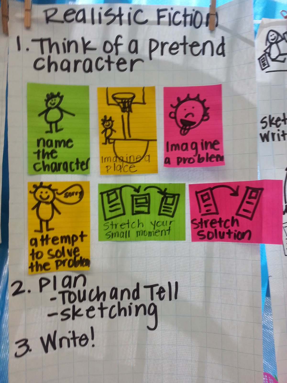Realistic fiction writing anchor chart