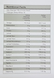 Kandungan nutrisi ESP Shaklee