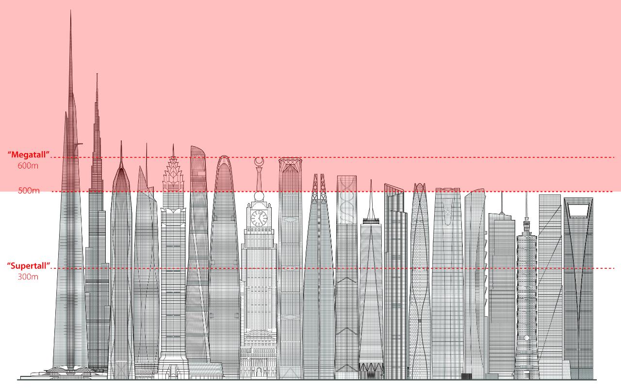 modern cabinet list of worlds tallest buildings under