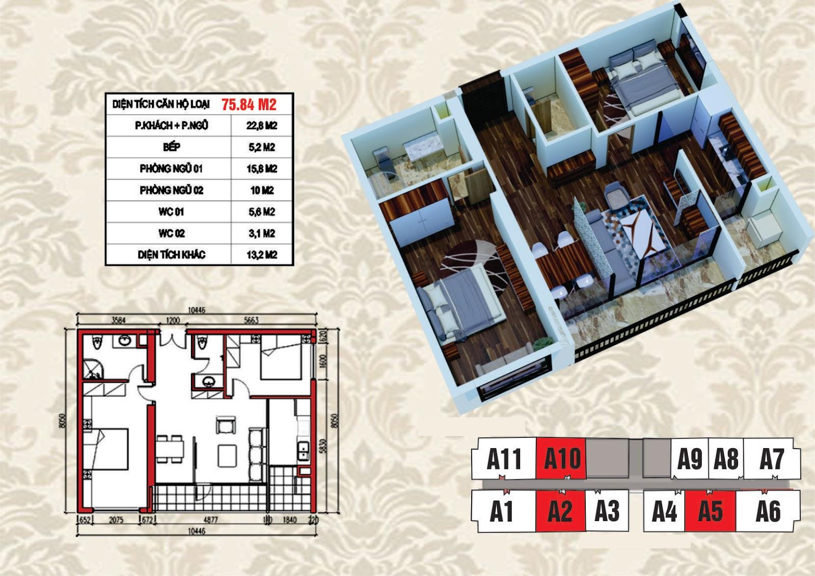 SƠ ĐỒ THIẾT KẾ căn hộ số A2, A5 và A10