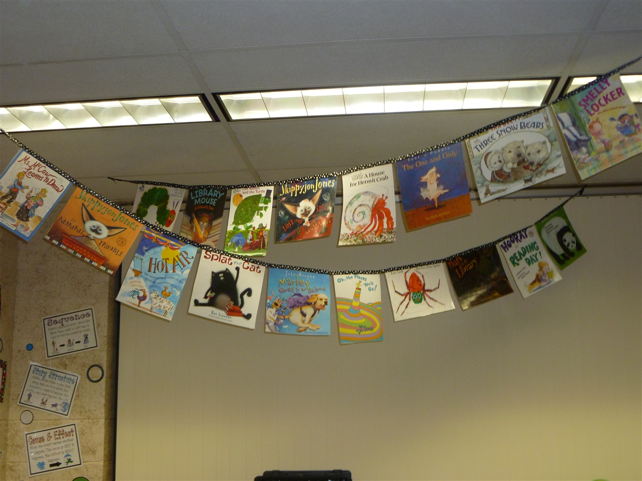 Children S Book Cover Wall Art ~ Where it all goes down middle school frolics