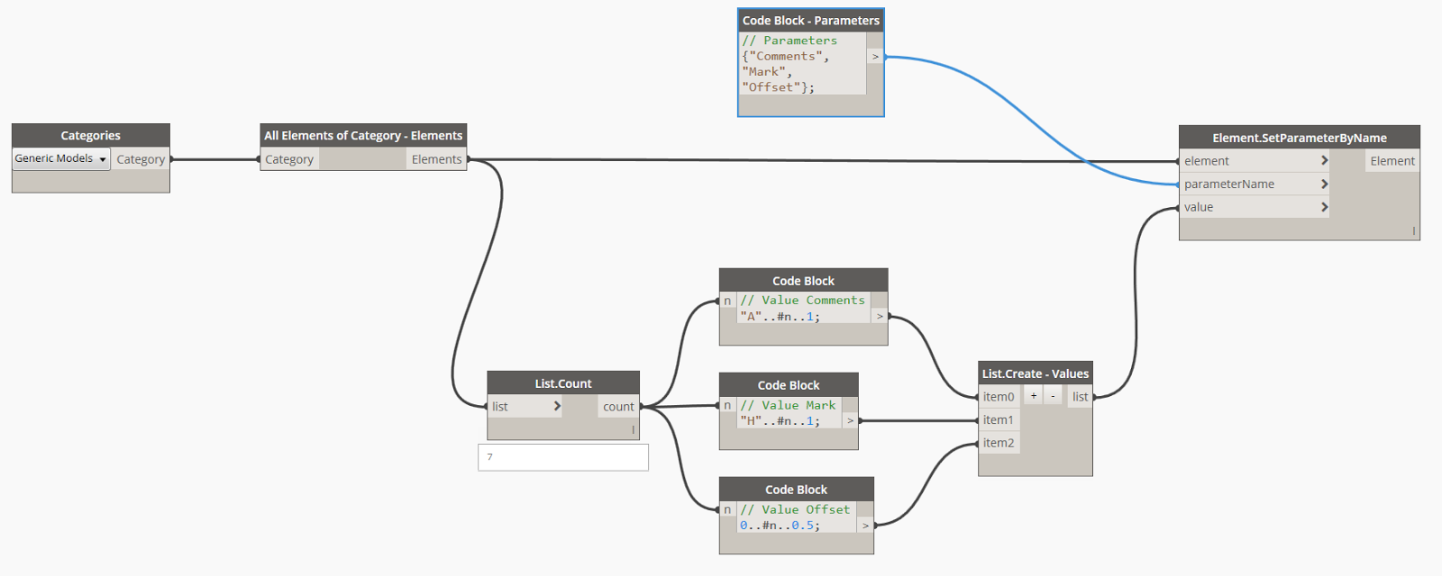 Punto Revit: Set multiple parameters at once with Dynamo