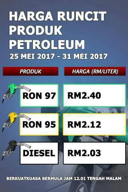 Harga Minyak Petrol Diesel Mingguan 25 Mei Hingga 31 Mei 2017