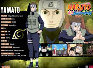 Profile Yamato