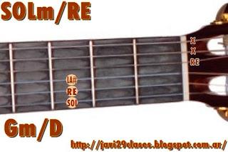 acorde guitarra chord (SOLm con bajo en RE)