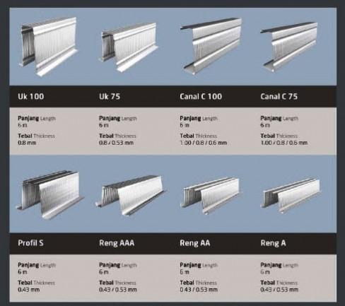 Jenis rangka atap canopy merek baja ringan yang