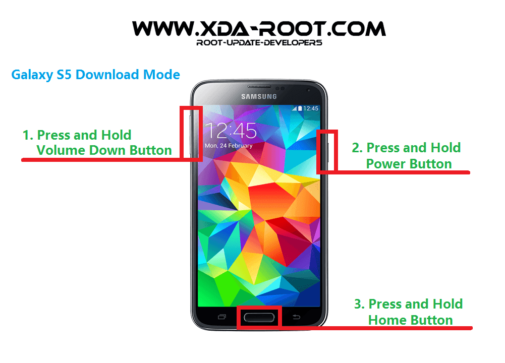 galaxy s5-g900t-download-mode