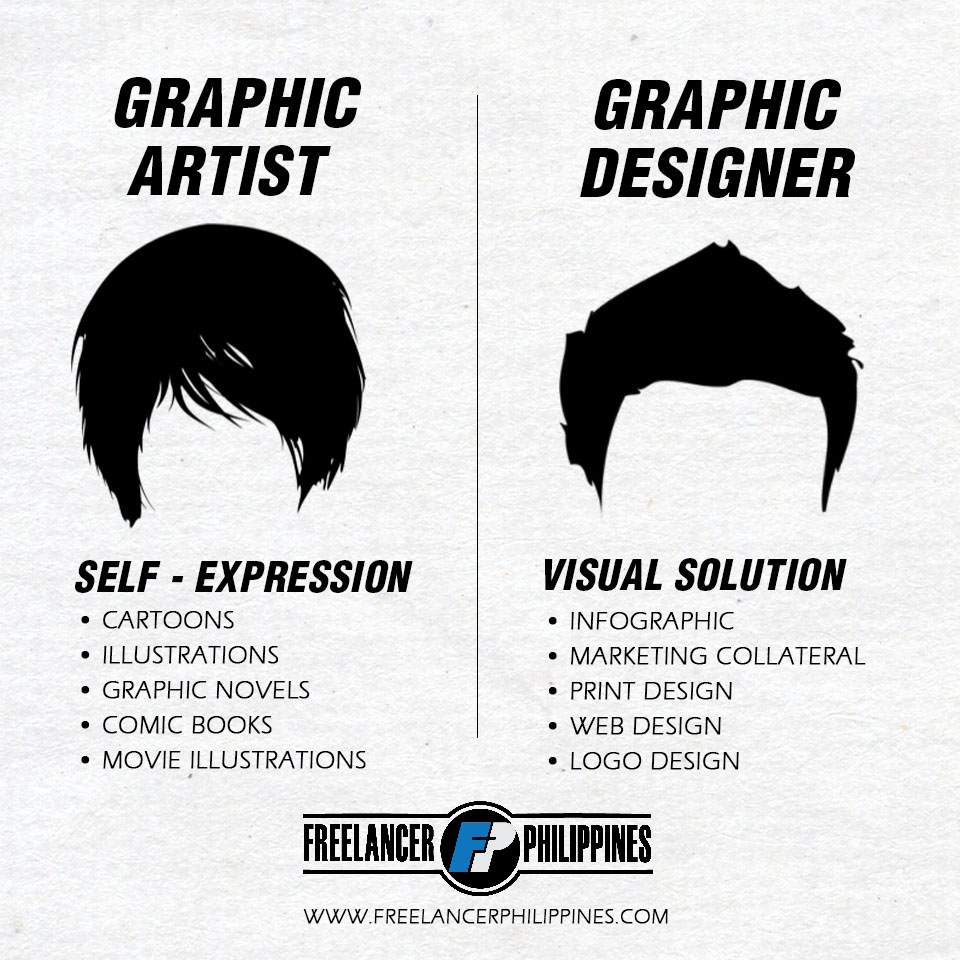 Perfect Home Based Graphic Design Jobs Images - Home Decorating ...