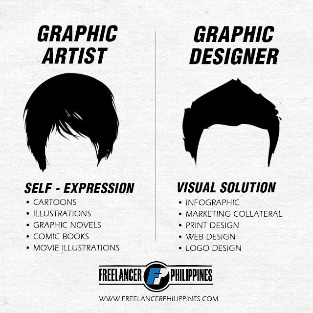Graphic Artist vs Graphic Designer