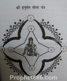 Very Rare Shri Hanuman Bisa Yantra