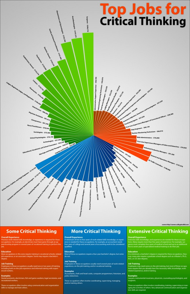 Social Knowledge Community Trends: Quora ~ Online ...