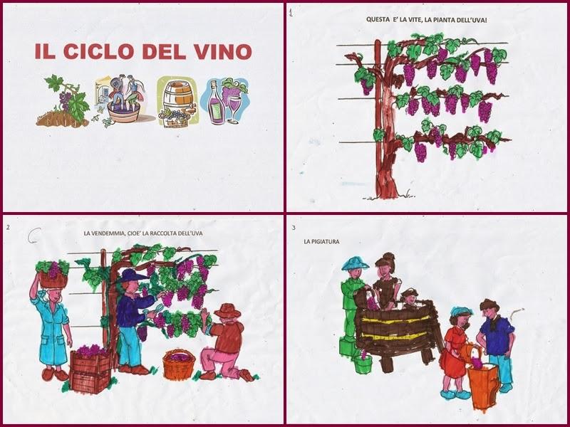 Famoso Studiamando liberamente: L'uva ed il vino JX54