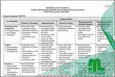 Kisi-Kisi Ujian Nasional SMP/MTs 2018