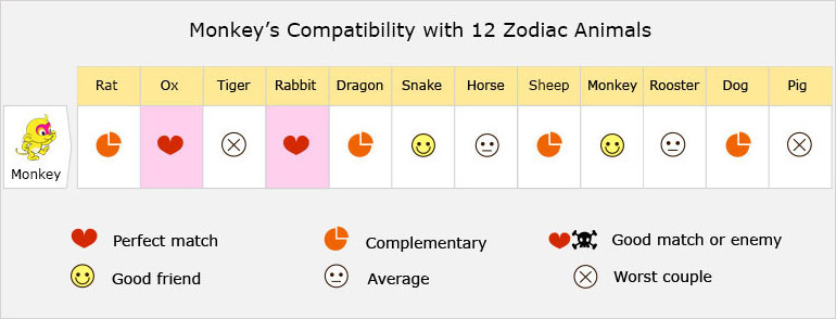 Monkey Compatibility Check The World Of Windows