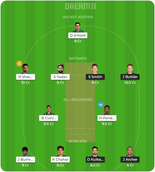 Dream11-Team