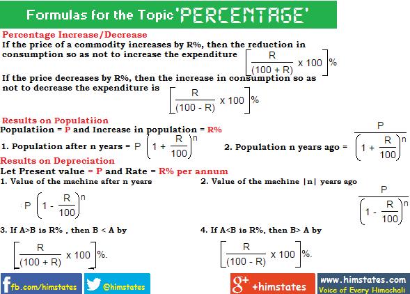 percentage-formulas