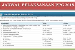 Jadwal Pelaksanaan PPG 2018