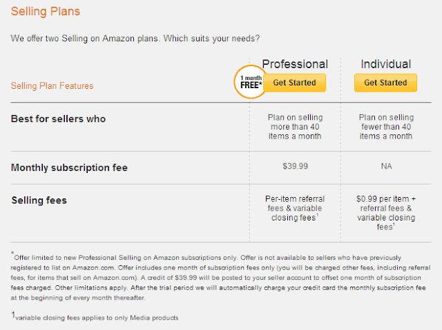 Amazon's selling plans
