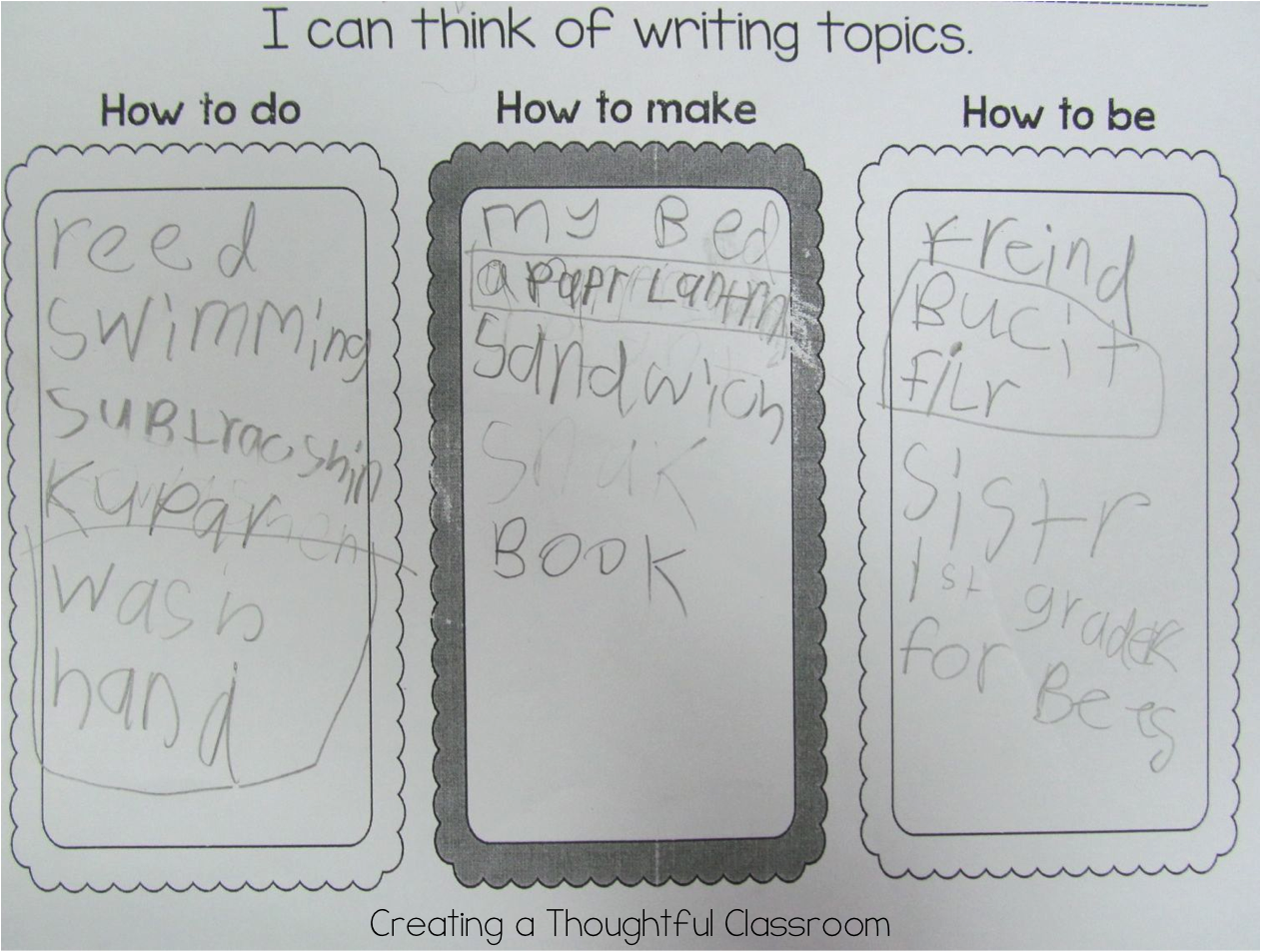 Planning Stage for How-to Books, Creating a Thoughtful Classroom
