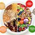 """ARGUMENTO: """"Los humanos deben comer productos de origen animal para estar sanos"""""""