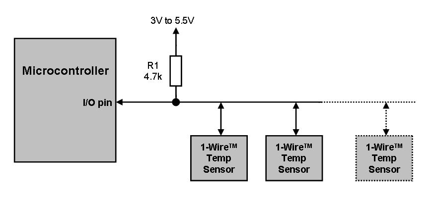 Block Diagram Of Bluetooth Interfacing With Pic Microcontroller