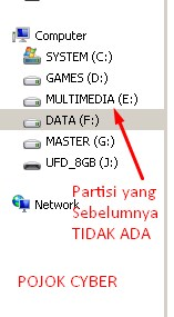 Partisi terlihat di windows explorer