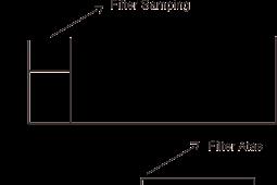 Kelebihan dan Kekurangan Filter Atas dan Samping di Akuarium
