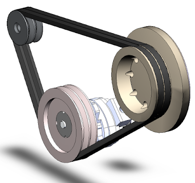 Types of belt drives