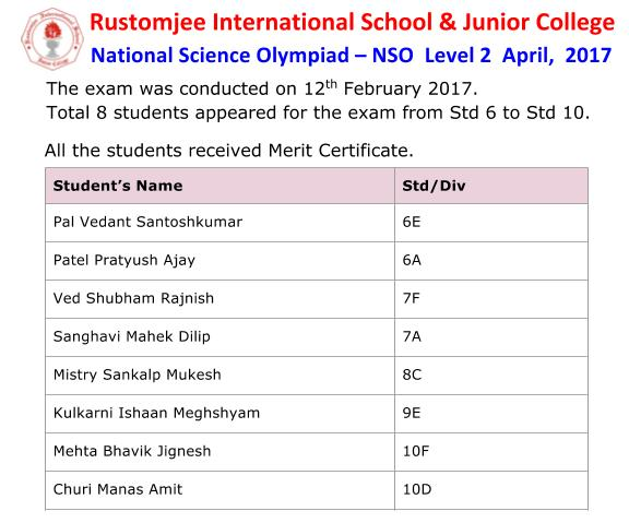 Secondary Years Rustomjee International School – Merit Certificate Comments