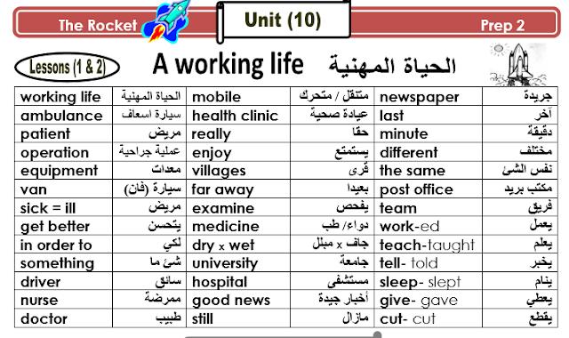 مذكرة مستر محمد شعبان في اللغة الانجليزية للصف الثاني الاعدادي الترم الثاني