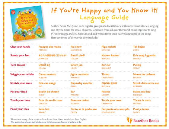 guía de idiomas con la que se puede añadir las acciones en otras lenguas