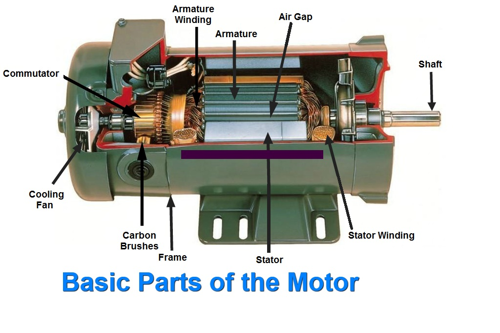 dc motor drive basics part 4 In part 4 of this series, i will discuss techniques for when the motor is already spinning before startup additional resources download the drv10987 data sheet.