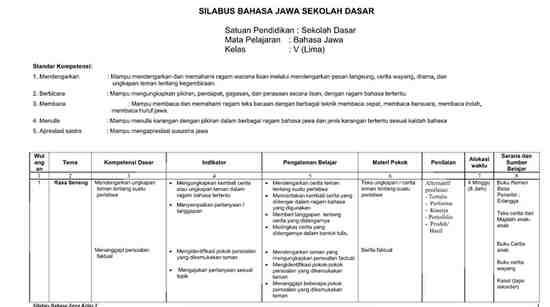 Silabus RPP Bahasa Jawa Kelas 5 SD/MI Format Word