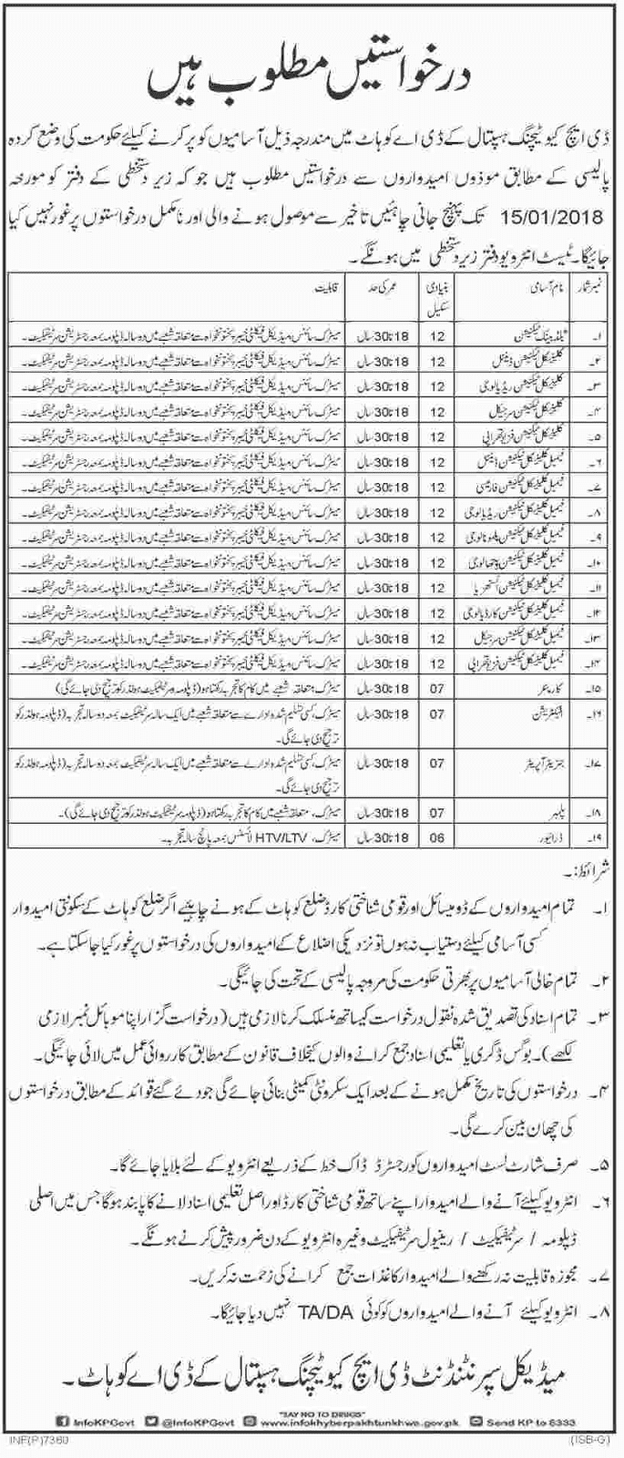 DHQ Teaching Hospital KDA Kohat  jobs